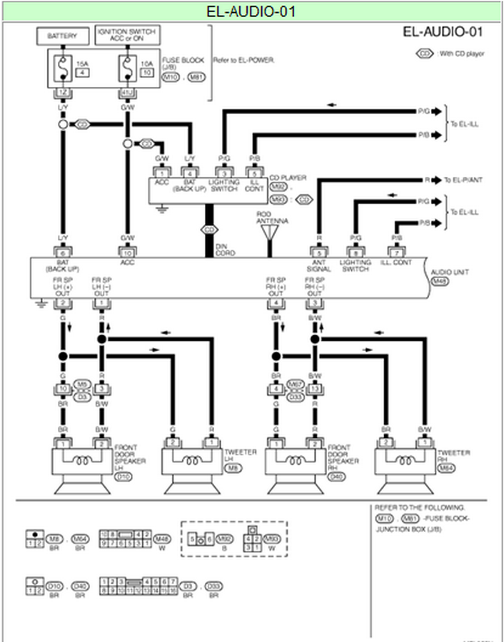 1992 nissan pathfinder radio wiring diagram 1997 nissan pathfinder audio wiring i have a 2004 pathfinder se. is there an oem audio ...