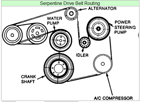 05 mercury sable engine diagram � wiring diagram for free