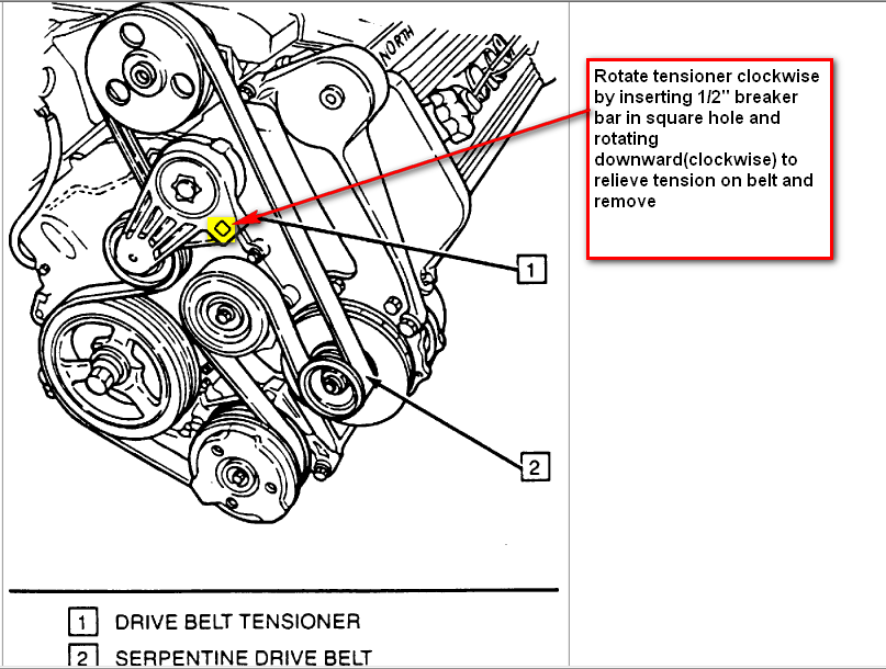 How Do I Change The Serpentine Belt On My 1996 Cadillac Devillerhjustanswer: 1986 Cadillac Eldorado Engine Diagram At Elf-jo.com