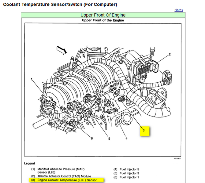 gtp engine diagram