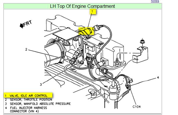 Check Engine Light On My 97 Cavalier On  Ran Scan  U0026 Go
