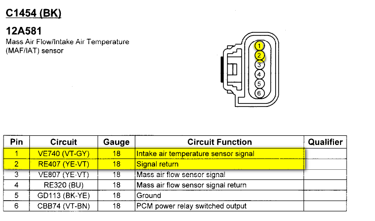 Impact Sensor Location 2001 F150 also ponent location views further 5i3um 2011 Yukon Denali Wiring Diagram Two Wires Iat Sensor Connector as well 20082009201020112012 Ford Mustang Iat moreover Second Semester Final Project. on 2010 mustang maf iat wiring diagram