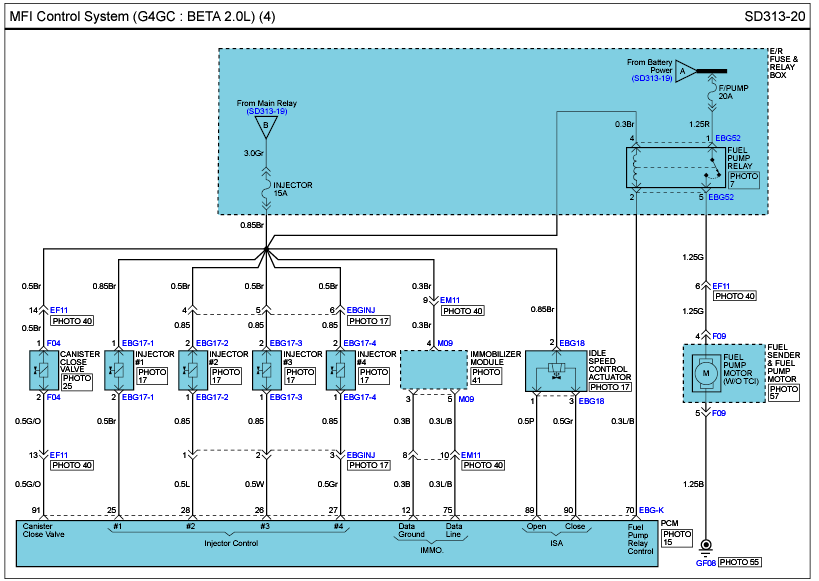 I am looking for emissions electrical wiring diagrams (and ... Kia Soul Fuel Wiring Diagrams on kia soul part numbers, kia soul electrical system, kia sedona wiring-diagram, kia automotive wiring diagrams, kia soul drawings, kia soul brochures, kia rio wiring diagram, kia soul steering, kia soul starting problems, kia soul battery, kia soul fuses, kia sportage electrical diagram, kia soul parts list, kia soul specs, kia soul repair, kia soul rear suspension, kia soul accessories, kia sportage wiring diagrams, kia electrical wiring diagram, kia soul blueprints,