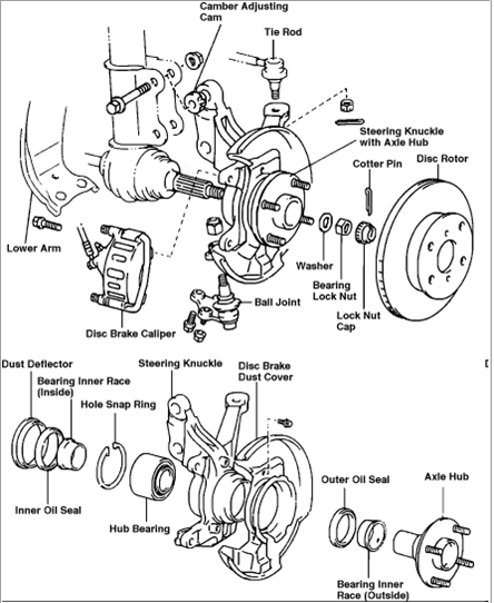 I Need To Replace The Front Wheel Bearing On My 1994 Corolla My Dad