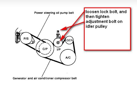 2002 Nissan Maxima Serpentine Belt Tensioner Adjustment