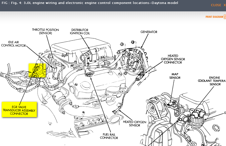 Does a 1992 dodge daytona 30LT IROC have a EGR valve or sensor – Dodge Caravan Engine Diagram Egr