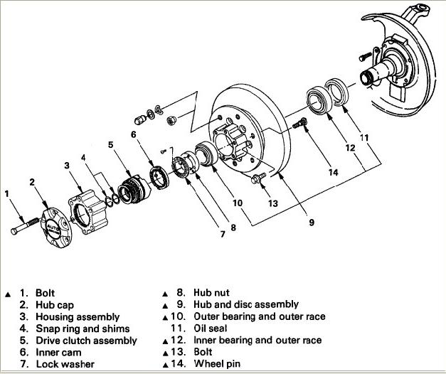 On A 1984 Isuzu Trooper 2 Is The Rotor And Hub Held By Any. Isuzu. 96 Isuzu Trooper Clutch Diagram At Scoala.co