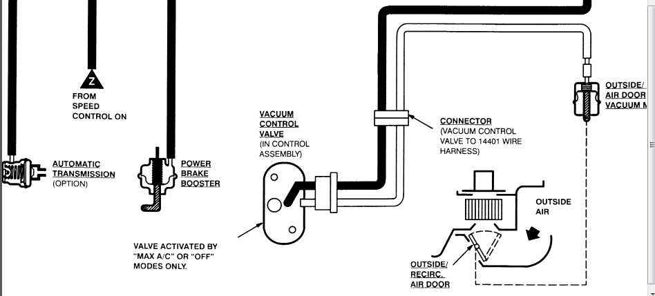 i u0026 39 m looking for a diagram on the vacuum lines for a 1993 ford explorer v6 4 0