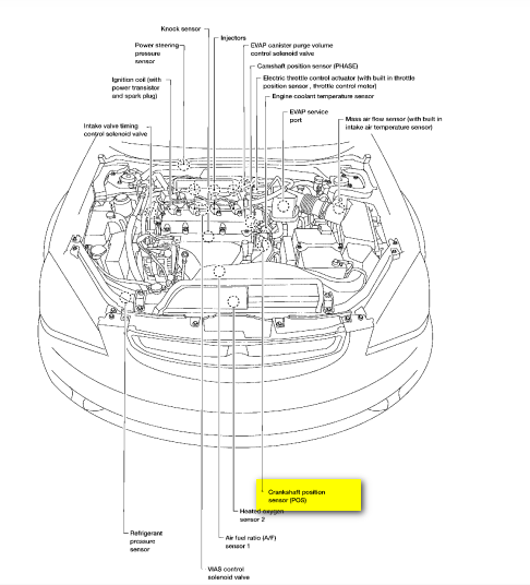 09 nissan altima 2 5 engine diagram wiring diagram for free. Black Bedroom Furniture Sets. Home Design Ideas