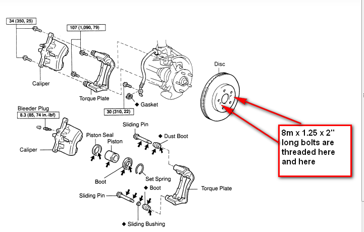 What size is the spindle on an 04 Camry SE 3 3liter? I need