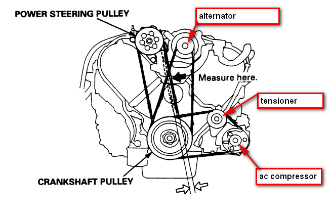 3n0nd 1996 Honda Accord Belts Off Stop Light on 2010 Acura Tsx Engine Diagram