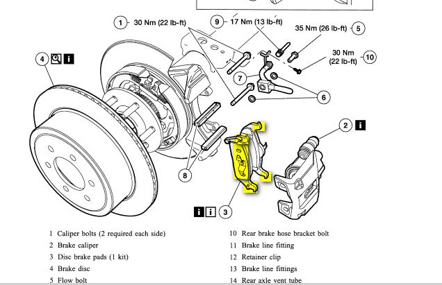 1142367 Ford Part Number For Pinion Seal And Rear Axle Seals additionally 599155 Ford Ranger Minimum Rotor Thickness besides 3p368 Front Rear Brakes 07 F150 Stx 2wd 4 6 Disc moreover Ford Explorer Parts Diagram also Ford Super Duty Why Is My Transmission Overheating 361576. on 2001 ford f150 front end diagram