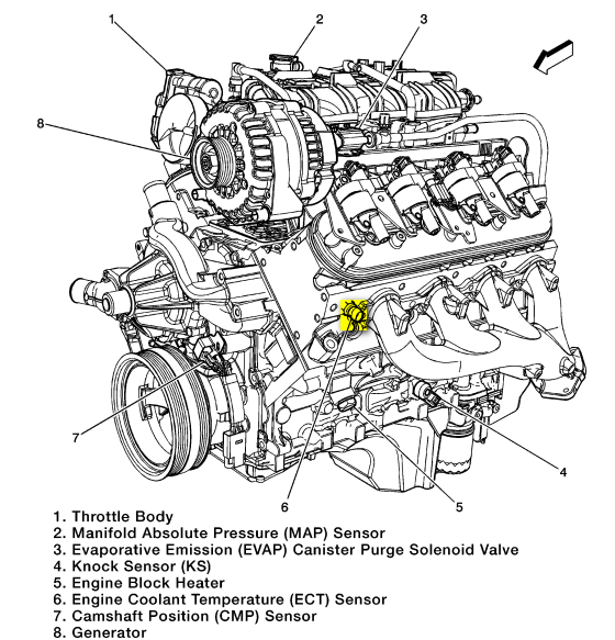 Pontiac Gxp Grand Prix Starter Location likewise Chevy Cobalt 2 Ecotec Engine Wiring Diagram moreover Watch together with Traverse Timing Chains together with Forum posts. on 2008 malibu starter location