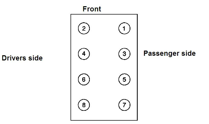 Graphic Firing Order1