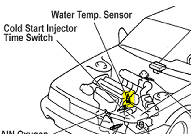 2000 Honda Accord V6 Fuel Pump Relay Location besides 1996 Ford Ranger 3 0 Engine Diagram together with Honda Del Sol Fuel Pump Fuse Location also 4t60e Shift Solenoid Diagram additionally Acura Tl Transmission Diagram. on engine diagram on 96 acura 3 2 tl