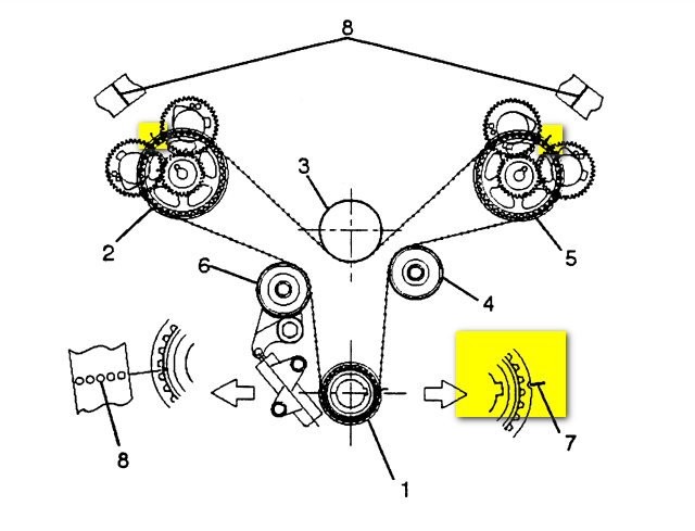 3u73q 1999 Honda Looking Information Replacing Timing Belt on 2001 Honda Odyssey Cylinder Diagram