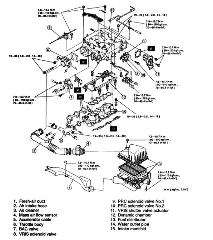 Where Is Cylinder 3 On A 2004 Mazda V6 Dohc 24 Valve