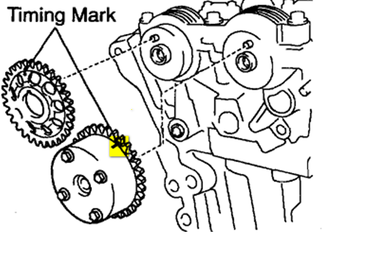 Toyota Camry Timing Belt Marks On 2010 Toyota Corolla Engine Diagram
