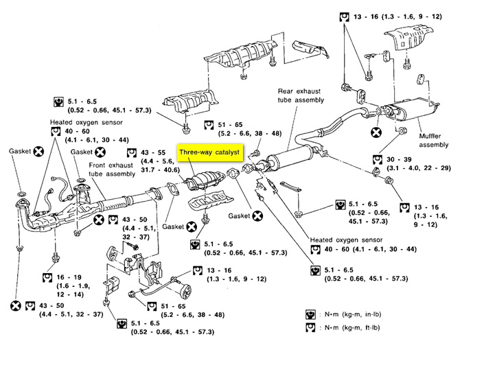 trying to figure out a part for exhaust system  99 maxima coming from the back towards engine i 02 Maxima Diagram 06 Nissan Maxima Engine Diagram