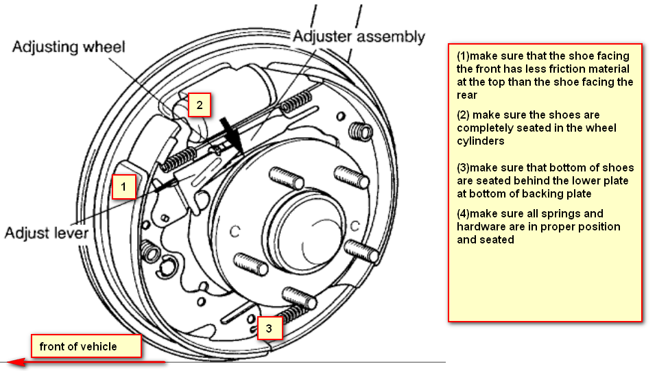 Kia Sedona LX I cannot get the rear brake drum to go on over
