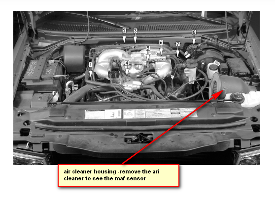 Sensor Ford Expedition Engine Problems And Solutions