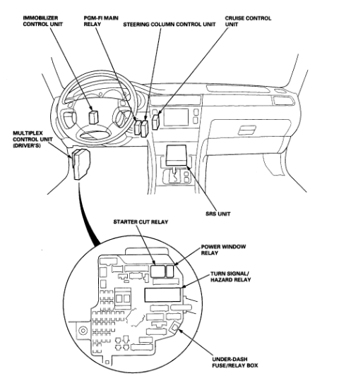 Showthread in addition 95 Acura Integra Stereo Wiring Diagram further Porsche Pcm 2 1 Wiring Diagram likewise P 0900c1528008bf26 furthermore 1996 Acura 3 2 Tl Wiring Diagrams. on 97 acura cl radio wire diagram