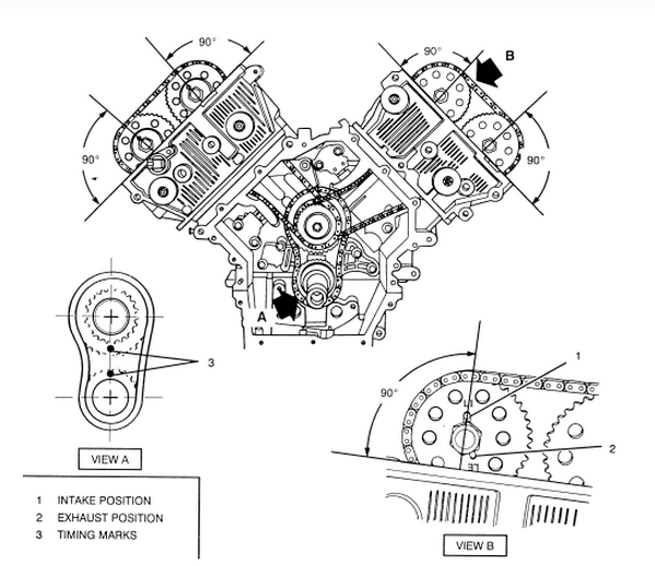 2004 cadillac deville engine diagram need timing chain diagram for 2001 cadillac 4.6 north star #12