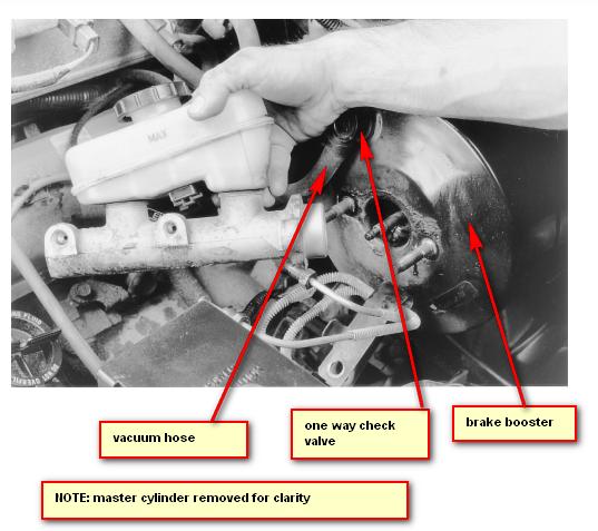 Ford Edge Brake Booster Recall Repair S Operating System Brake Booster Check Valve