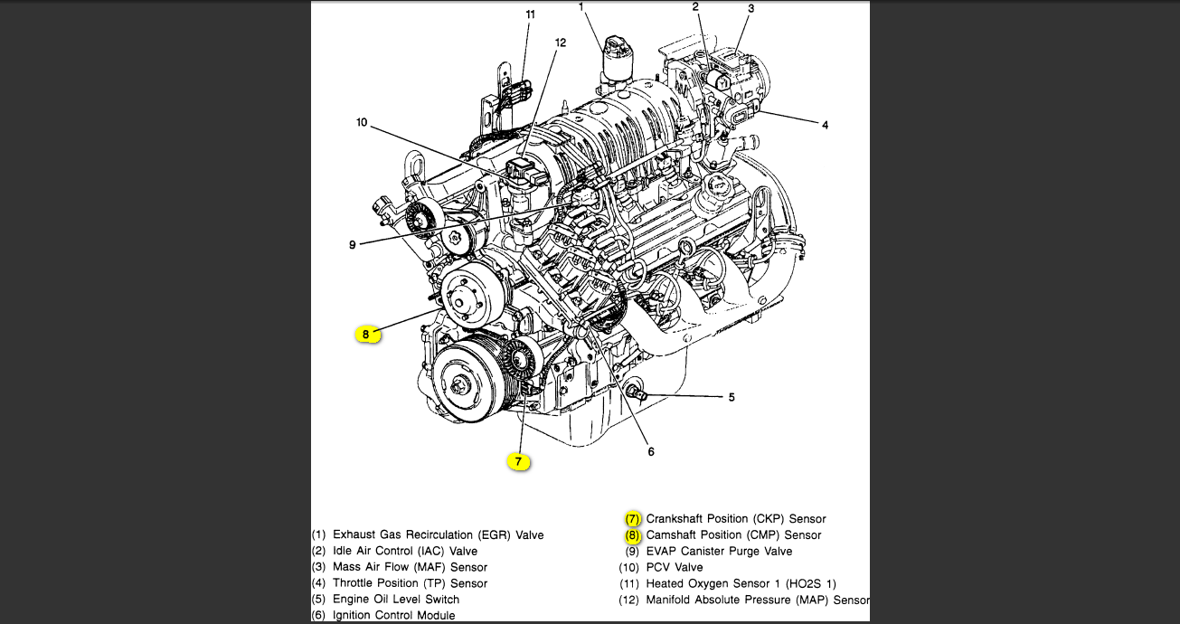 Buick Regal: Ignition Positions