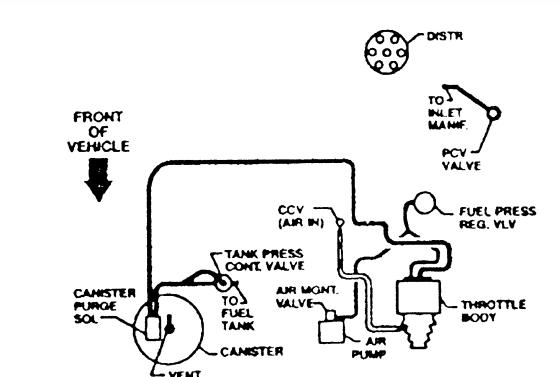 I Need A Vacuum Hose Diagram For A 93 Grand Prix 3 1 L
