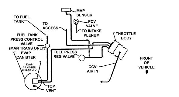 93 toyota pick up 2 4 vacum diagram i need a vacuum hose diagram for a 93 grand prix 3.1 l 1970 4 1l chev vacum diagram