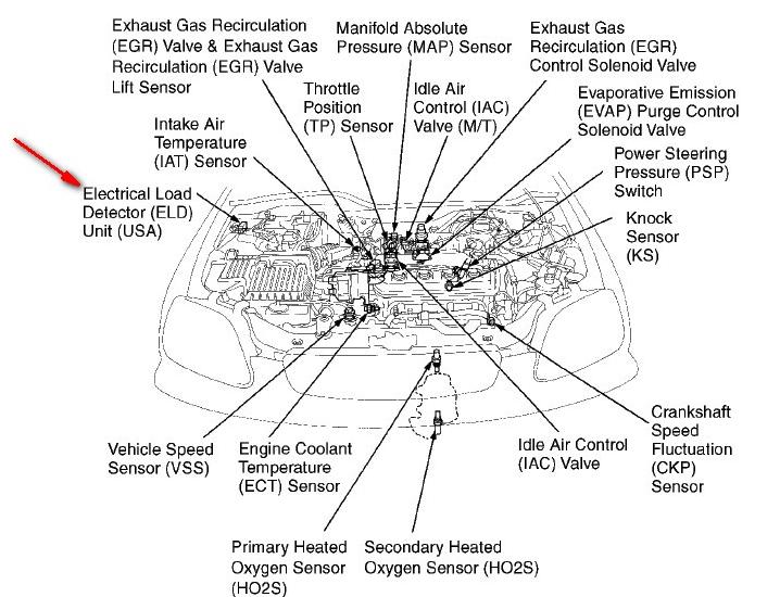 on 2011 Honda Civic Alternator