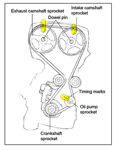 2003 kia optima alternator diagram