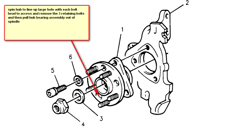 jam what is the best way to remove the right front wheel bearing rh justanswer com pajero front wheel bearing diagram hilux front wheel bearing diagram