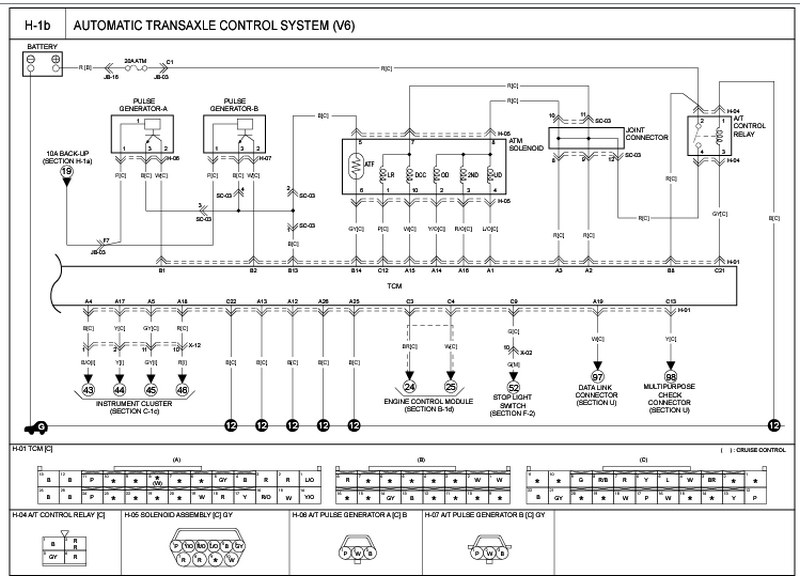 Kia Sorento 2 5 Crdi Wiring Diagram : Im working on kia optima vin knagd and i need