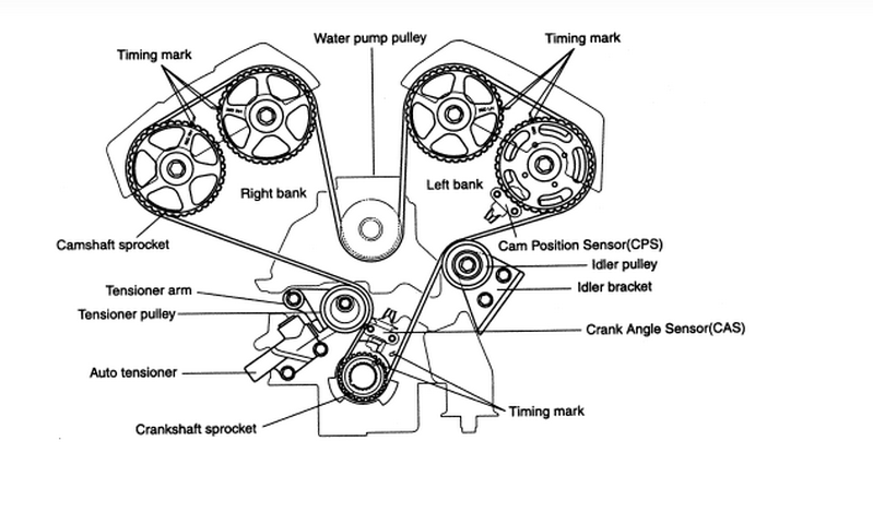 need a timing belt diagram with marks for kia
