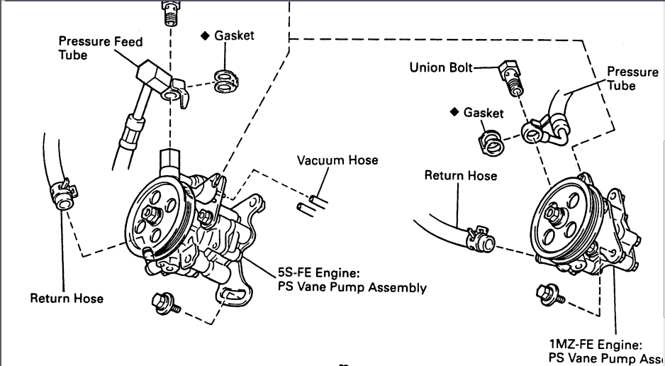59miv 1996 Camry Cylinder Power Steering Pump The Removal Bolt One on Mitsubishi Outlander 2003 Parts Diagram