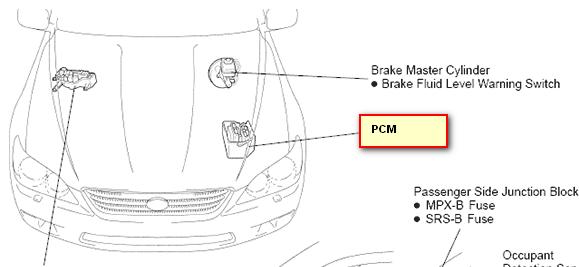 Is300 O2 Sensor Diagram - Wiring Diagrams Dock