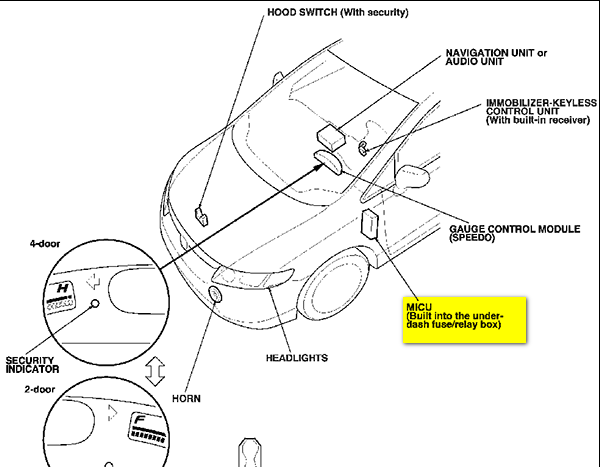 2006 honda civic remote will unlock doors but will not