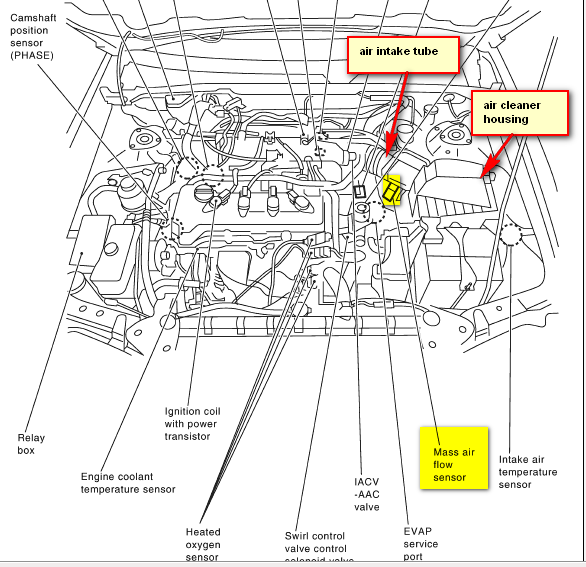 nissan sentra 1 6 engine diagram nissan altima 2 5 engine