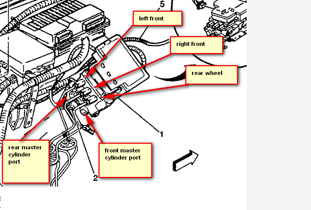 Where Do Brake Lines Enter The Abs Controller On 1999 Manual Guide