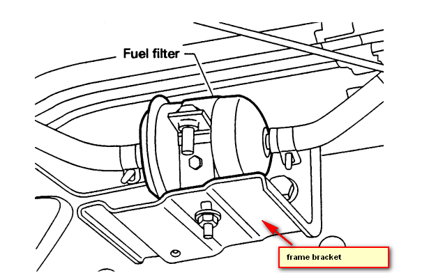 how to change fuel filter on 2001 nissan frontier