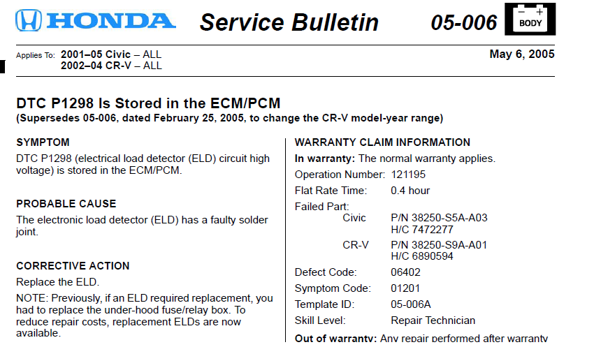 Replaced vtec solenoid still get p1259 code?