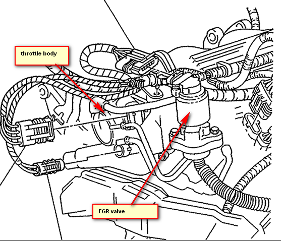 i have 2000 buick century custom. my check engine light is ... 2000 buick century engine wiring diagram 2003 buick century engine compartment diagram #10