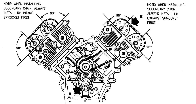 2005 cadillac sts 3 6l engine diagram  u2022 wiring diagram for
