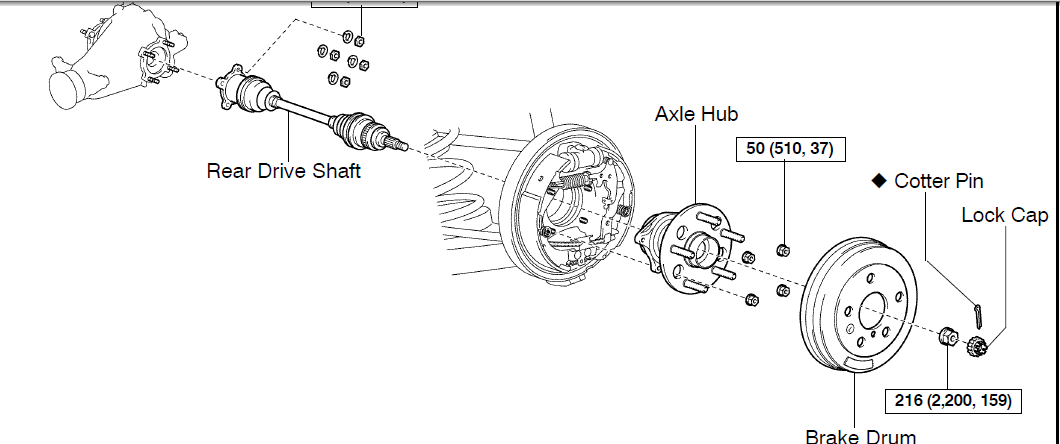 I have to replace my passenger side rear wheel bearing on my