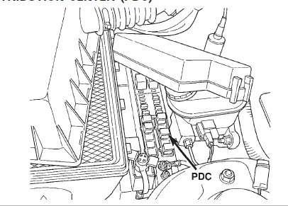If You Look At Above Diagram It Is Between The Air Cleaner And Master Cylinder Under Hood On Driver S Side Of Engine Compartment By Inner