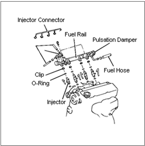 Radio Wiring Diagram For 2003 Honda Civic in addition 23289 23290 furthermore 01w7d Replace Serpentine Belt 2000 Chevy Impala additionally T10356183 Radiator fan switch also Front Axle Replacement Cost. on wiring diagram for 06 hyundai elantra