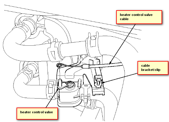 my 2007 odyssey ex l does not put out any heat when the climate rh justanswer com honda civic heater hose diagram 1996 honda civic heater hose diagram