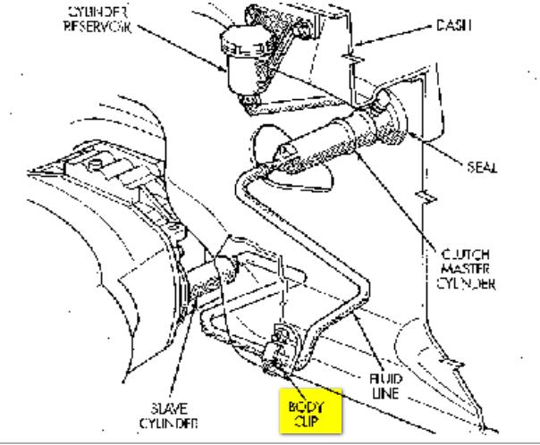 Dodge Clutch Master Cylinder Diagram